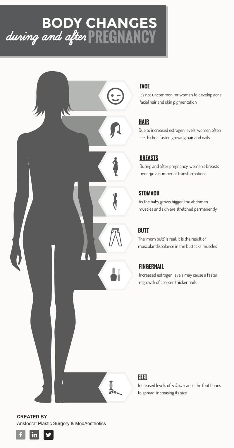 new-moms-guide-to-plastic-surgery-infographic